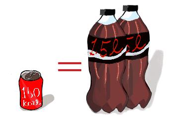 ゼロ カロリー ジュース